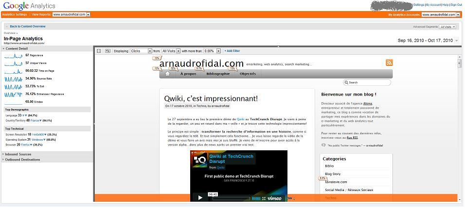 In Page Analytics sur Google Analytics
