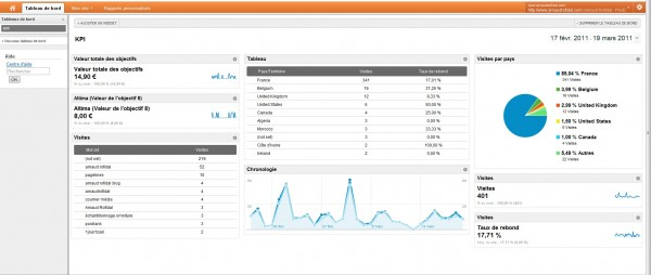 google analytics V5 tableau de bord