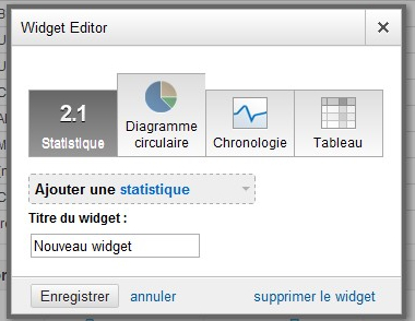 google analytics V5 widget tableau de bord